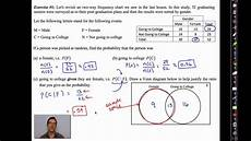 conditional probability worksheet answers mathbits 5982 common algebra ii unit 12 lesson 4 conditional probability