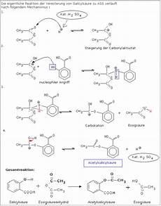 was bedeutet synthese reaktionsgleichung aspirin chemie gleichungen reaktion