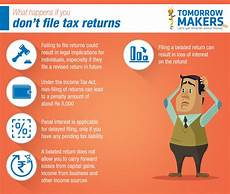 income tax returns who should file them and when