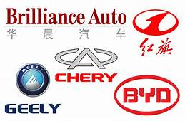 Chinese Car Brands Companies And Manufacturers