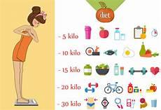 Wie Kann Am Besten Abnehmen - wie muss richtig abnehmen um 5 kg 15 kg 20 kg oder