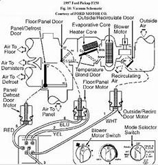 1997 Ford F150 Repair Question Last Month The Heater