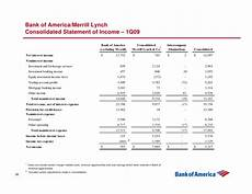 q1 2009 earning report of bank of america corp