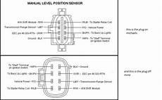 ford e4od mlps wiring diagram e4od transmission wiring diagram wiring diagram
