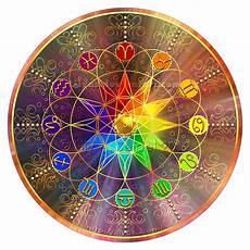 Ramalan Zodiak Hari Ini Tanggal 1 S D 31 Januari 2016