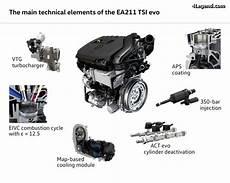 moteur 1 5 tsi 150 un nouveau moteur essence 1 5 tsi pour le groupe