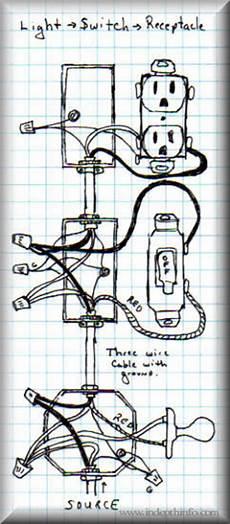 electrical diagram needed redflagdeals com forums
