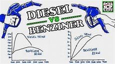 Diesel Vs Benziner Compact Physics