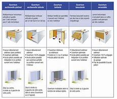 immobilier travaux guide changer sa porte de garage