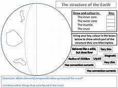 planet earth worksheets ks2 14460 planet earth earth structure by bs2sjh teaching resources tes