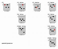 chord inversions guitar dom 7 chord inversions the jazz guitar project