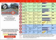 Vitesse Infraction Moto Plein Phare