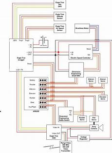 attachment browser fpv wiring diagram jpg by berzert rc groups