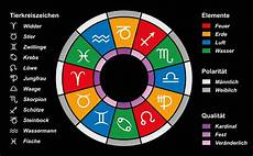 horoskop zwilling heute ᐅ tageshoroskop zwillinge heute kostenlos