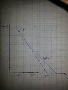 promille pro bier lineare funktionen 6 bier ca 0 9 promille in einer stunde werden etwa 0 15 promille abgebaut