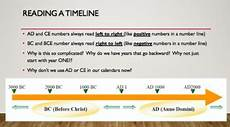 ad bc bce ce timeline lesson and powerpoint by engage discover learn
