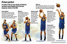 a visual breakdown of the sweetest shot in the nba steph curry s jumpshot nba