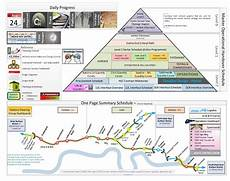 The Planning And Scheduling Handbook Crossrail Learning