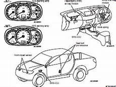 old cars and repair manuals free 2006 mitsubishi endeavor regenerative braking 2007 mitsubishi triton factory service manual repair