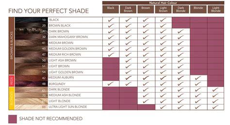 Revlon Colorstay Color Chart