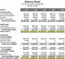 what is a balance sheet