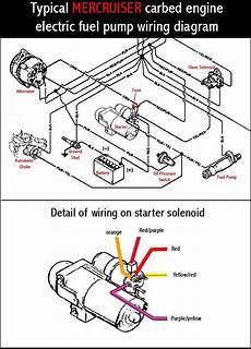 Mercruiser 5 7l V8 Draco Topaz Starter Motor Wiring