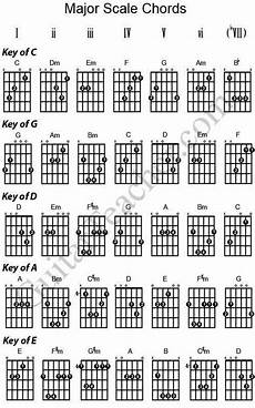 cool guitar chord progressions learn about cool guitar chords 6391 guitarchords guitar guitar chord chart guitar chords