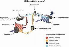 Klimaanlage Funktioniert Nicht - klimawerkstatt austausch instandsetzung aks dommermuth