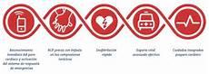 cadena de supervivencia curso emergencias rcp 7 2 insuficiencia coronaria aguda angina e infarto doctor 191 qu 233 puedo hacer