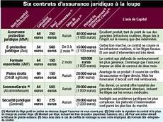 Assurance Iniaina Magazine 100 Vie Pratique