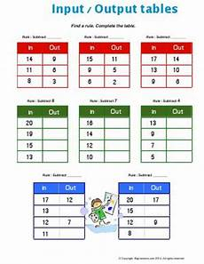 input output tables second grade math worksheets biglearners