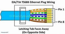 australian phone socket wiring diagram rj11 wiring diagram