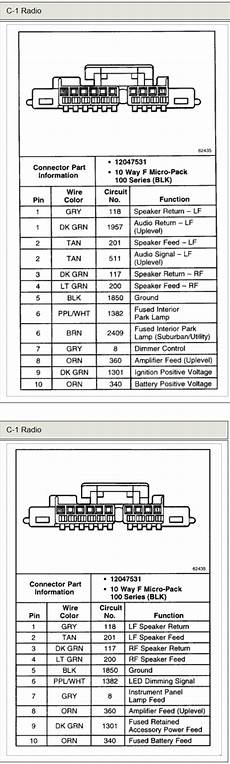 97 chevy truck radio wiring diagram carfusebox chevrolet 2008 hhr lifer connector c1 wiring