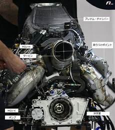 Mgu K F1通信
