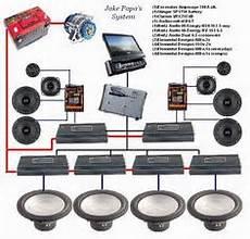 Car Sound System Diagram Sound System Diagram I Like The
