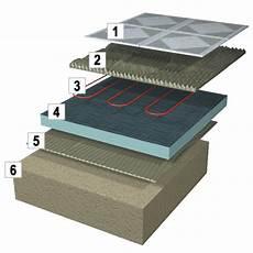verlegung elektrische fußbodenheizung genie 223 en sie die nat 252 rliche strahlungsw 228 rme einer fu 223 bodenheizung