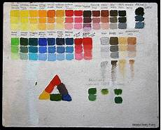 diy paint color mixing charts