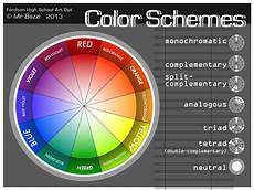 Color Wheel Scheme color schemes bazzi