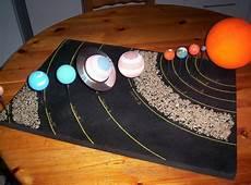 systeme solaire maquette