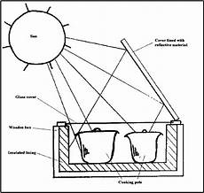 Quaddo Science Solar Cooker And Solar Cell