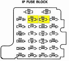 97 ford fuse box cigarette lighter i a 97 chevrolet 3500 the cigarette lighter outlets 2 stopped working the fuse