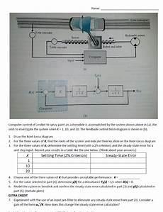 hydraulic conveyor schematic solved name line conveyor line encoder hydraulic motor s chegg