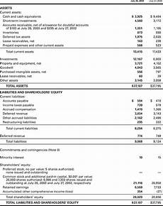 financial review consolidated balance sheets annual report 2003 cisco