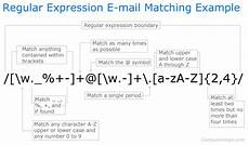 regex find decimal number in string what is a regex regular expression