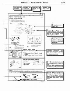 download car manuals 2005 mitsubishi montero instrument cluster mitsubishi montero limited heat wiring diagram espressorose