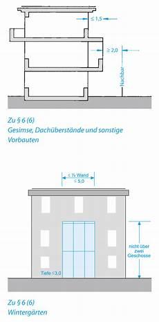 bauordnung nrw abstandflächen abstandsfl 228 chen bbg nach brandenburgischer bauordnung