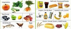 lista alimenti senza carboidrati cibi per dimagrire alessio personal trainer