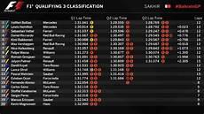 formel 1 qualifying ergebnisse 2017 bahrain grand prix qualifying results formula1