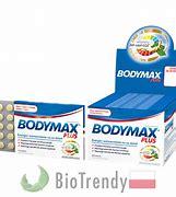 Image result for site:biotrendy.pl