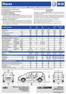 Vw Sharan Technische Daten In Volkswagen Sharan Preisliste
